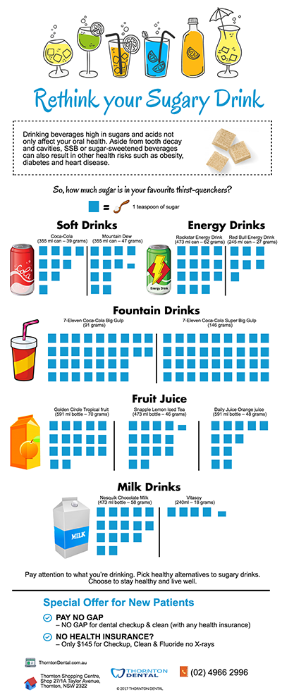 The-Most-Sugar-filled-Beverages-You-Should-Avoid
